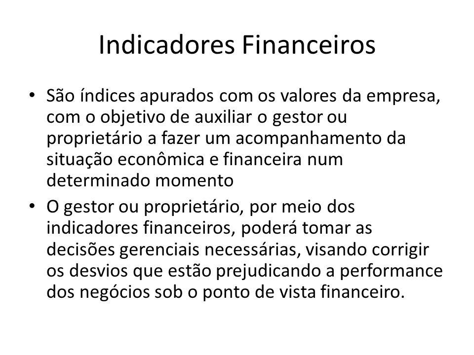 Indicadores Financeiros São índices apurados com os valores da empresa, com o objetivo de auxiliar o gestor ou proprietário a fazer um acompanhamento