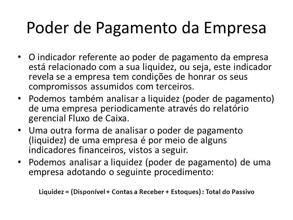Poder de Pagamento da Empresa O indicador referente ao poder de pagamento da empresa está relacionado com a sua liquidez, ou seja, este indicador reve