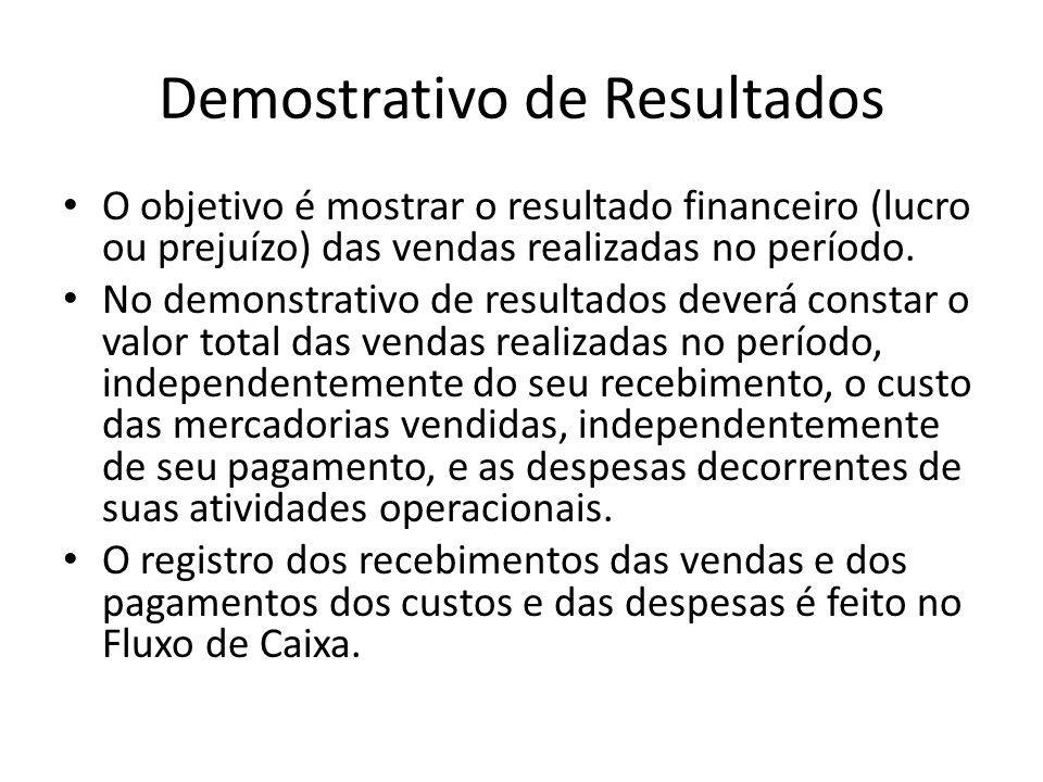 Demostrativo de Resultados O objetivo é mostrar o resultado financeiro (lucro ou prejuízo) das vendas realizadas no período. No demonstrativo de resul