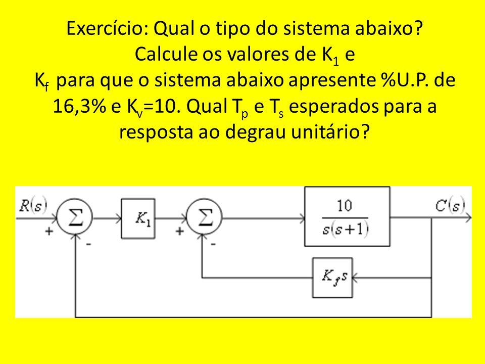 Exercício: Qual o tipo do sistema abaixo? Calcule os valores de K 1 e K f para que o sistema abaixo apresente %U.P. de 16,3% e K v =10. Qual T p e T s