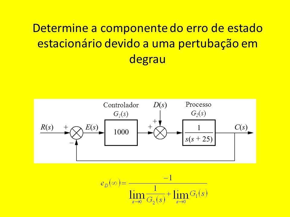 Determine a componente do erro de estado estacionário devido a uma pertubação em degrau Controlador G 1 (s) Processo G 2 (s)
