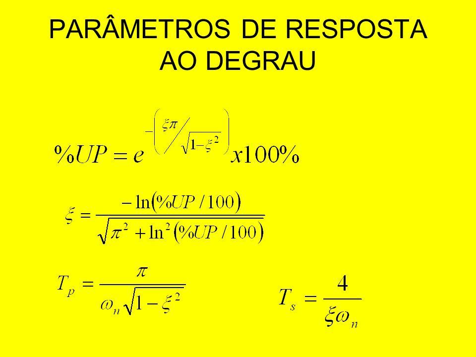 PARÂMETROS DE RESPOSTA AO DEGRAU