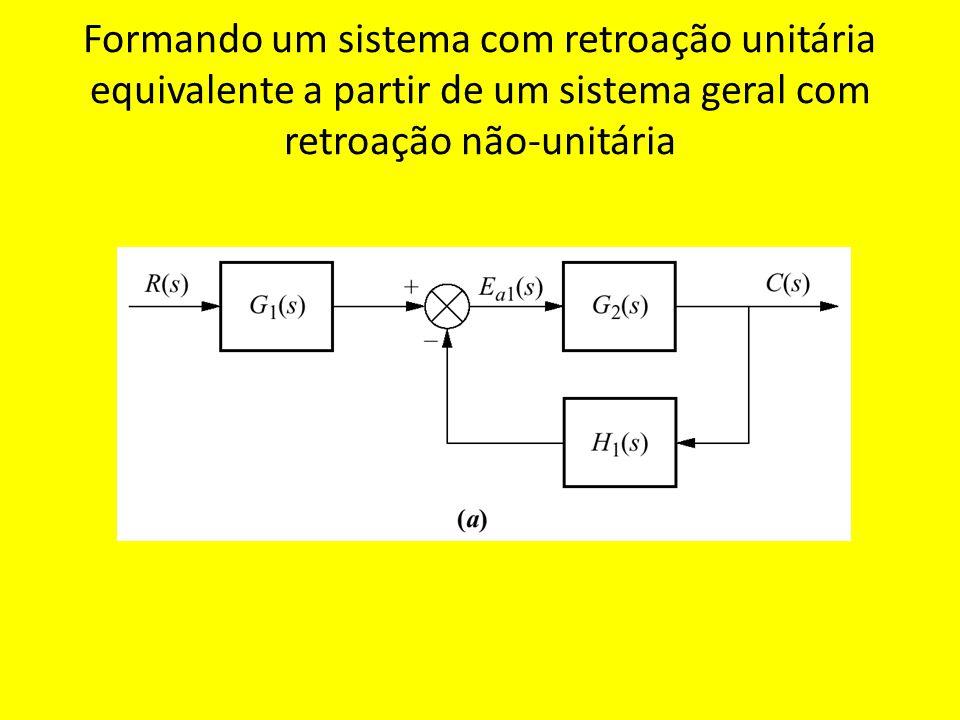 Formando um sistema com retroação unitária equivalente a partir de um sistema geral com retroação não-unitária