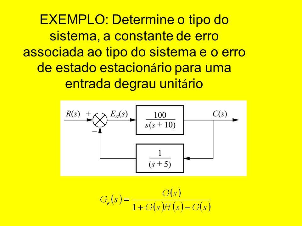 EXEMPLO: Determine o tipo do sistema, a constante de erro associada ao tipo do sistema e o erro de estado estacion á rio para uma entrada degrau unit á rio