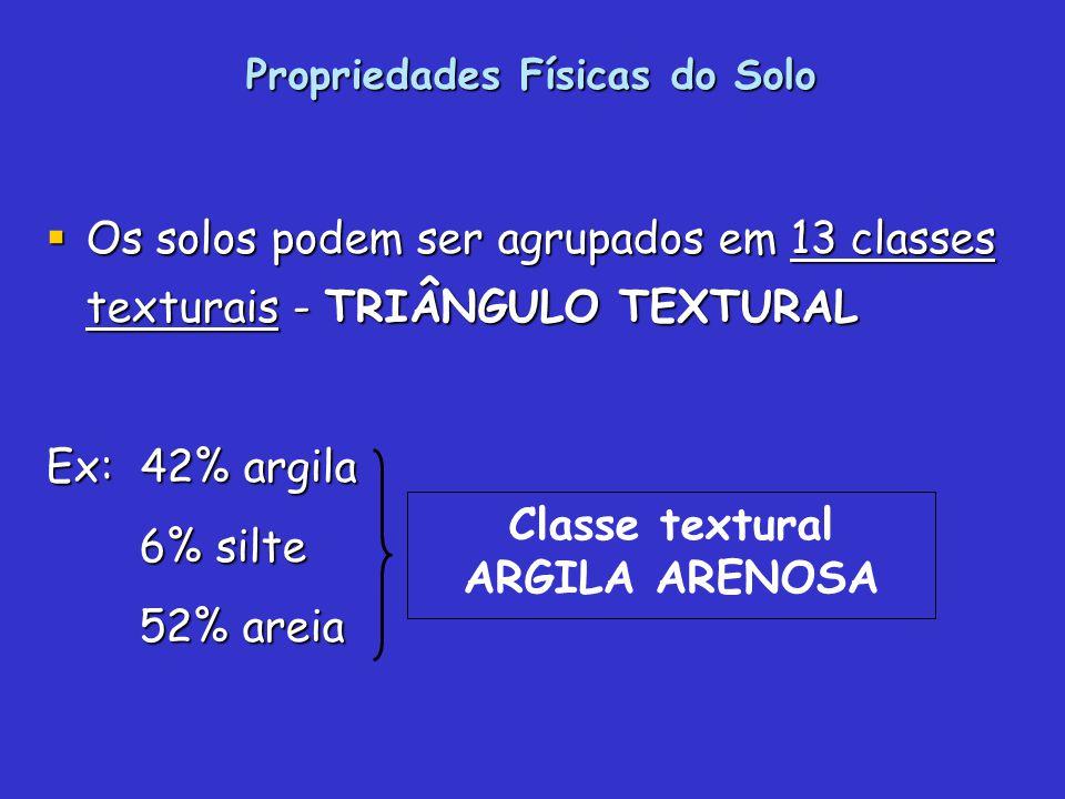 Os solos podem ser agrupados em 13 classes texturais - TRIÂNGULO TEXTURAL Os solos podem ser agrupados em 13 classes texturais - TRIÂNGULO TEXTURAL Ex: 42% argila 6% silte 6% silte 52% areia 52% areia Classe textural ARGILA ARENOSA