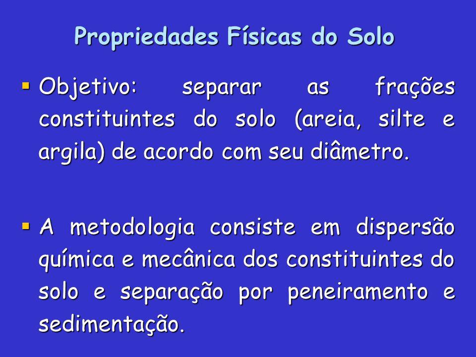 Propriedades Físicas do Solo Objetivo: separar as frações constituintes do solo (areia, silte e argila) de acordo com seu diâmetro. Objetivo: separar