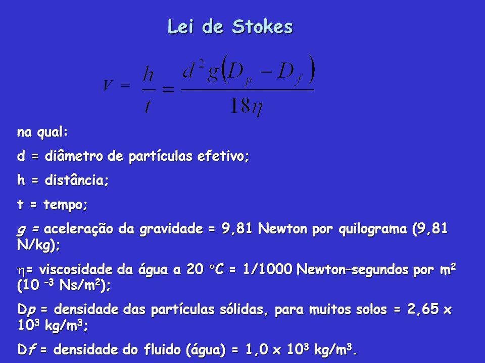 Lei de Stokes na qual: d = diâmetro de partículas efetivo; h = distância; t = tempo; g = aceleração da gravidade = 9,81 Newton por quilograma (9,81 N/kg); = viscosidade da água a 20 C = 1/1000 Newton–segundos por m 2 (10 –3 Ns/m 2 ); = viscosidade da água a 20 C = 1/1000 Newton–segundos por m 2 (10 –3 Ns/m 2 ); Dp = densidade das partículas sólidas, para muitos solos = 2,65 x 10 3 kg/m 3 ; Df = densidade do fluido (água) = 1,0 x 10 3 kg/m 3.
