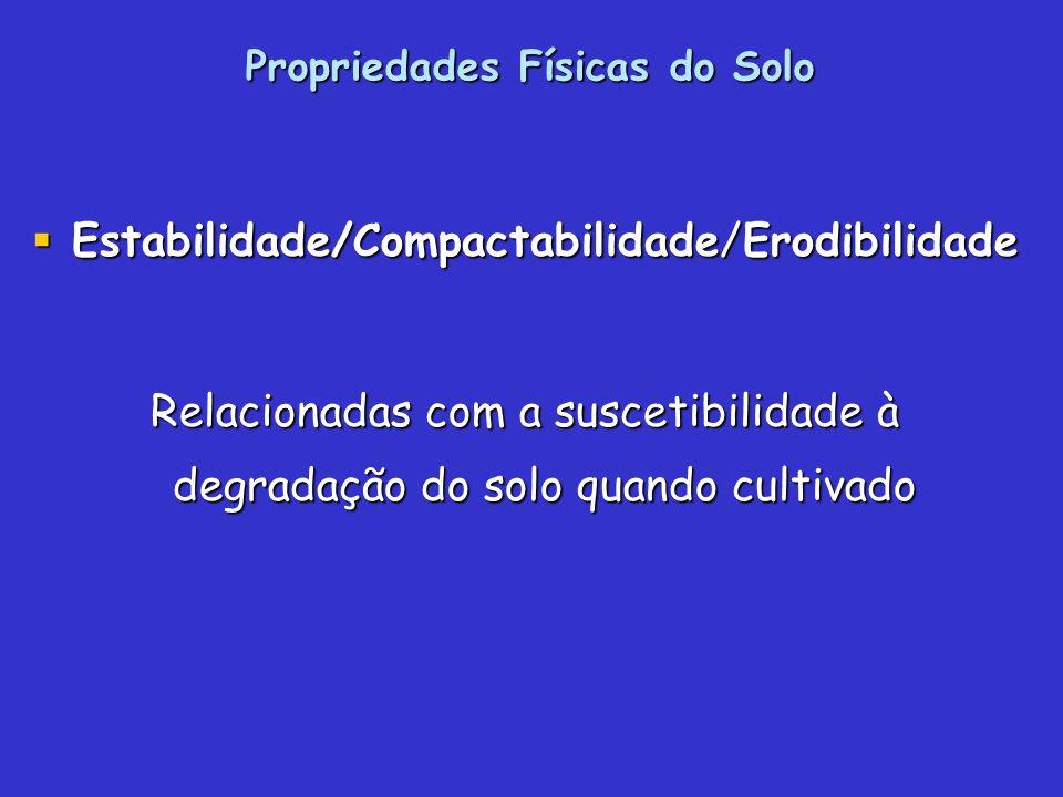 Propriedades Físicas do Solo Estabilidade/Compactabilidade/Erodibilidade Estabilidade/Compactabilidade/Erodibilidade Relacionadas com a suscetibilidade à degradação do solo quando cultivado