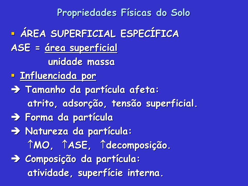 Propriedades Físicas do Solo ÁREA SUPERFICIAL ESPECÍFICA ÁREA SUPERFICIAL ESPECÍFICA ASE = área superficial unidade massa unidade massa Influenciada por Influenciada por Tamanho da partícula afeta: Tamanho da partícula afeta: atrito, adsorção, tensão superficial.