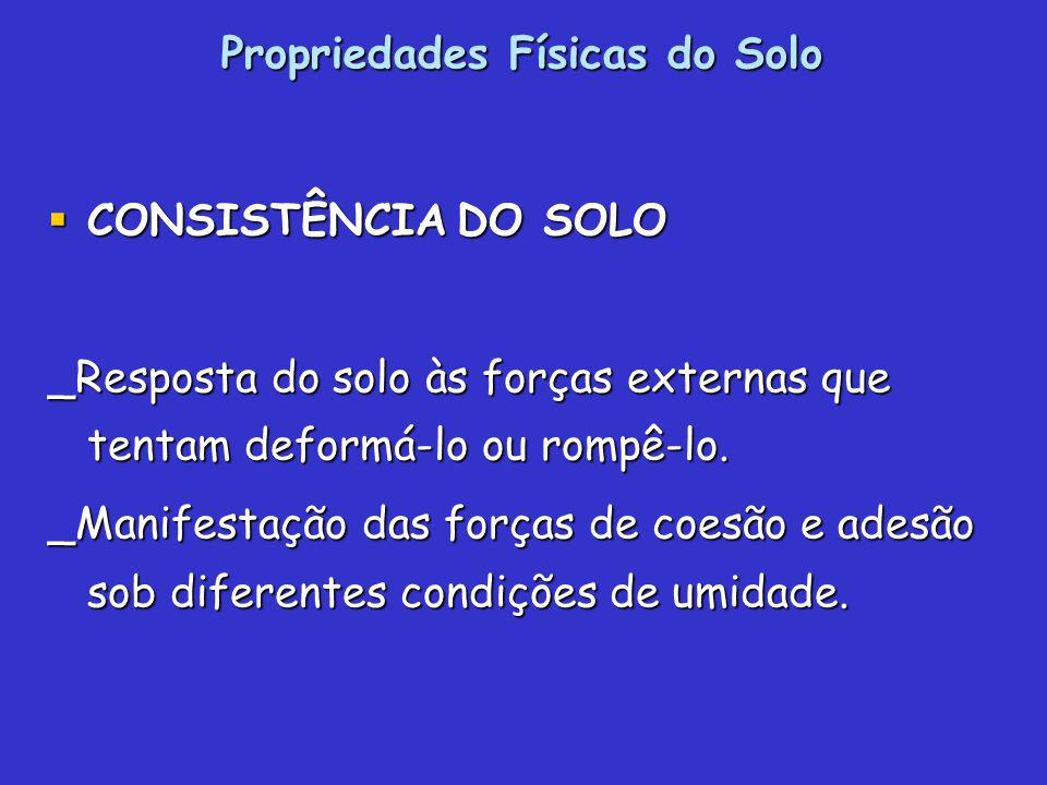 Propriedades Físicas do Solo CONSISTÊNCIA DO SOLO CONSISTÊNCIA DO SOLO _Resposta do solo às forças externas que tentam deformá-lo ou rompê-lo. _Manife