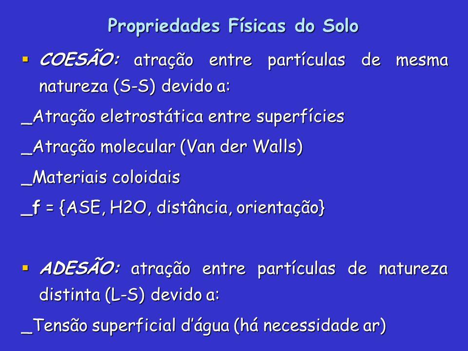 Propriedades Físicas do Solo COESÃO: atração entre partículas de mesma natureza (S-S) devido a: COESÃO: atração entre partículas de mesma natureza (S-S) devido a: _Atração eletrostática entre superfícies _Atração molecular (Van der Walls) _Materiais coloidais _f = {ASE, H2O, distância, orientação} ADESÃO: atração entre partículas de natureza distinta (L-S) devido a: ADESÃO: atração entre partículas de natureza distinta (L-S) devido a: _Tensão superficial dágua (há necessidade ar)