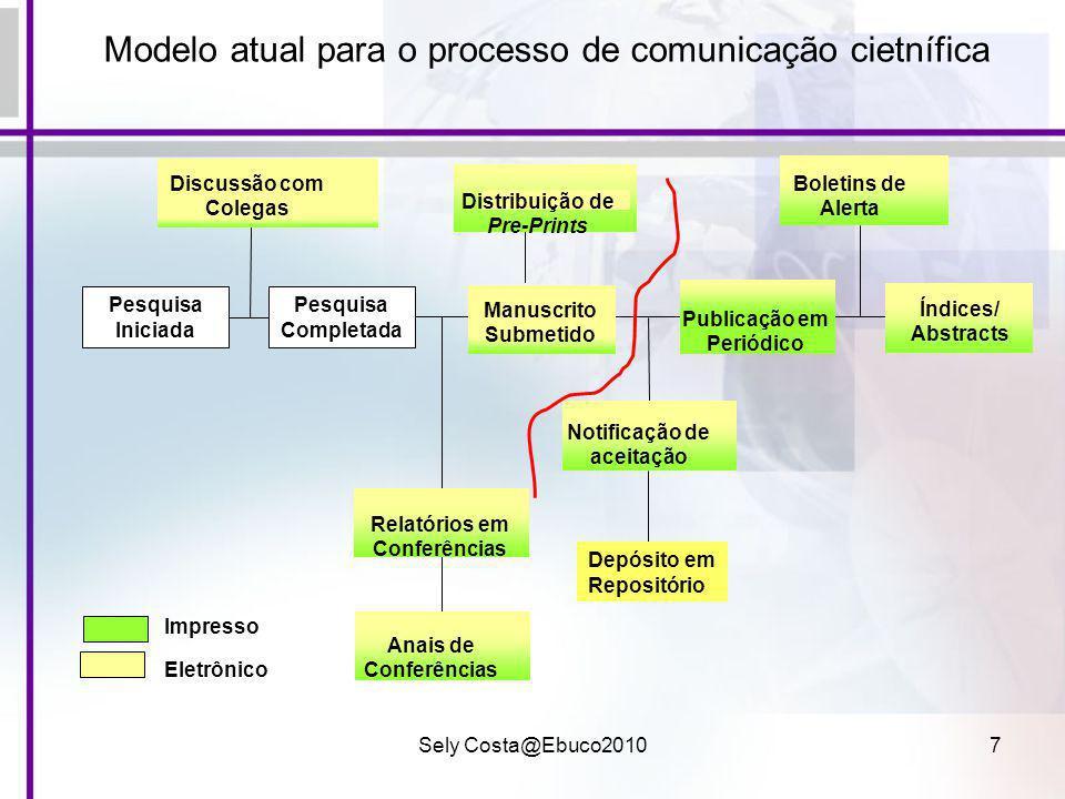 Sely Costa@Ebuco20107 Modelo atual para o processo de comunicação cietnífica Pesquisa Iniciada Boletins de Alerta Discussão com Colegas Pesquisa Compl