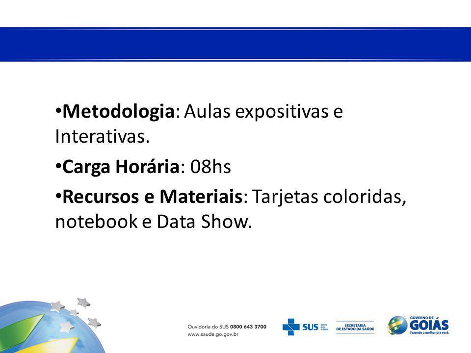 Metodologia: Aulas expositivas e Interativas. Carga Horária: 08hs Recursos e Materiais: Tarjetas coloridas, notebook e Data Show.