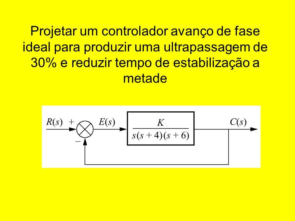 Projetar um controlador avanço de fase ideal para produzir uma ultrapassagem de 30% e reduzir tempo de estabilização a metade