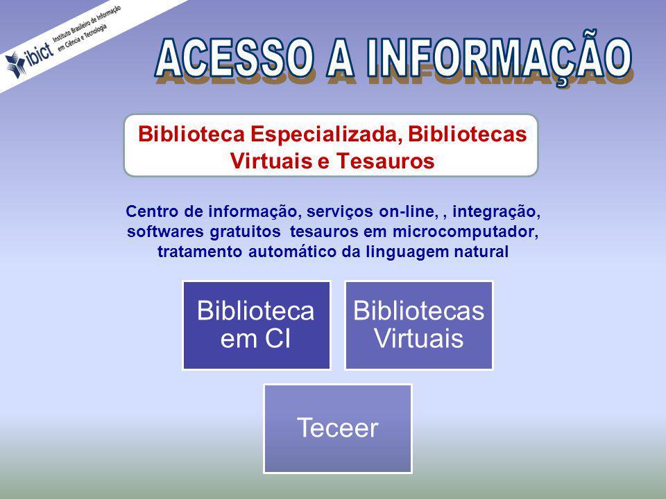 Publicações Eletrônicas Busca cooperativa, editoração, treinamentos, gerenciamento de eventos, interoperabilidade, incubadora, diretório