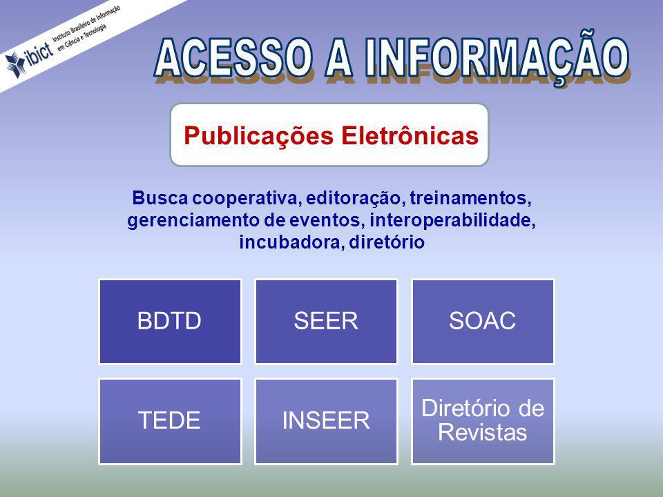 Repositórios Digitais DSpace, política de acesso livre, repositórios institucionais, livros eletrônicos, FINEP, busca coorporativa, diretório