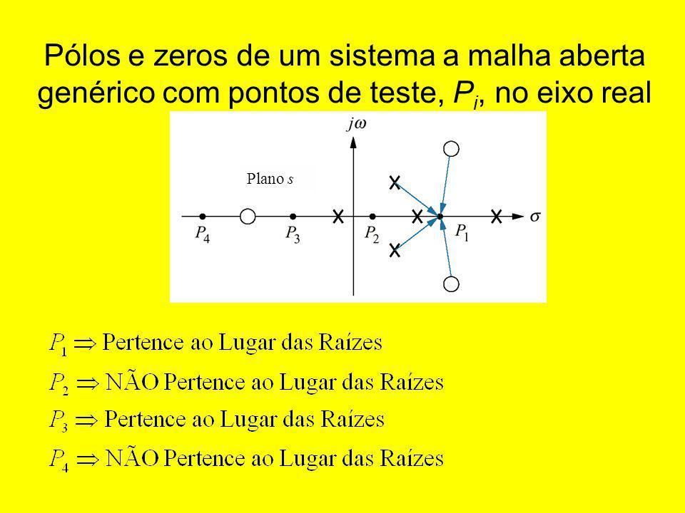 Pólos e zeros de um sistema a malha aberta genérico com pontos de teste, P i, no eixo real Plano s