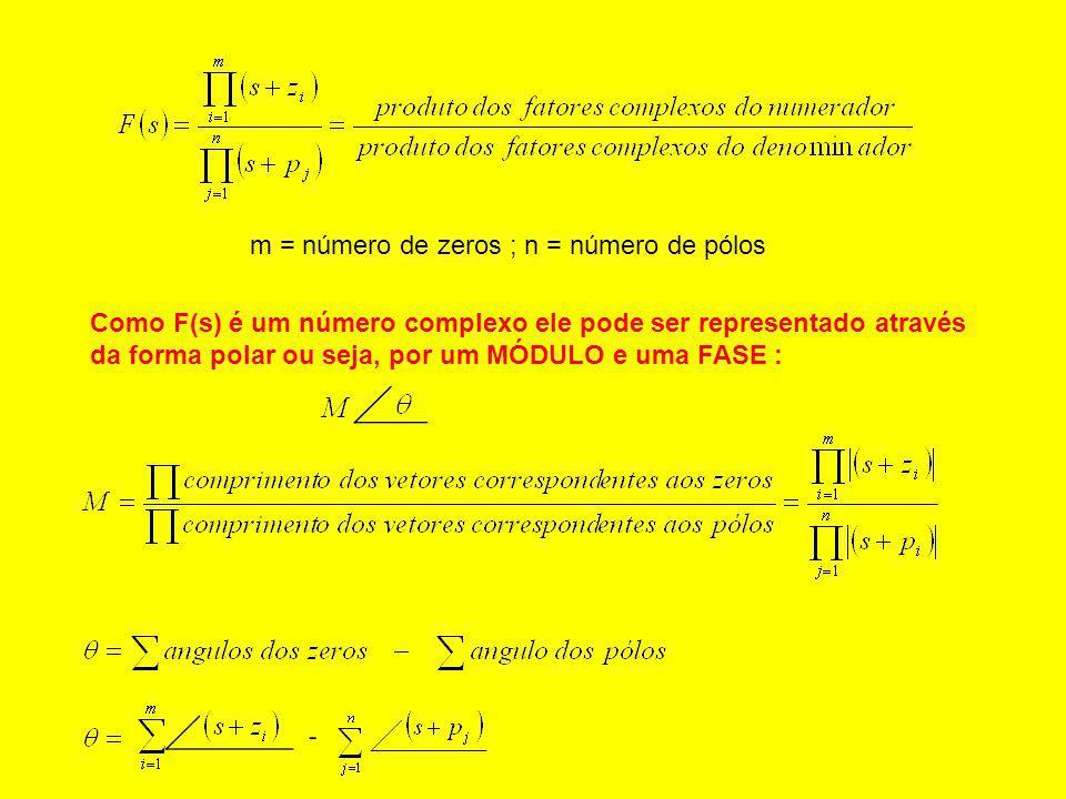m = número de zeros ; n = número de pólos Como F(s) é um número complexo ele pode ser representado através da forma polar ou seja, por um MÓDULO e uma