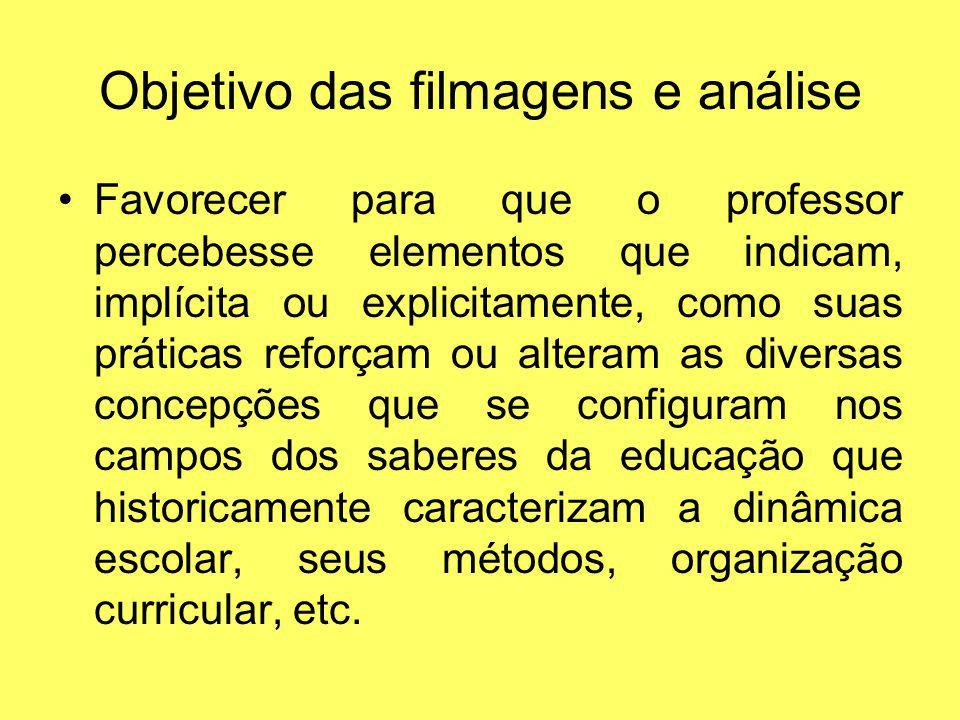 Critérios para análise das filmagens 1º Que as observações não se concentrassem em eventos secundários: interesse ou disciplina das crianças e professora.