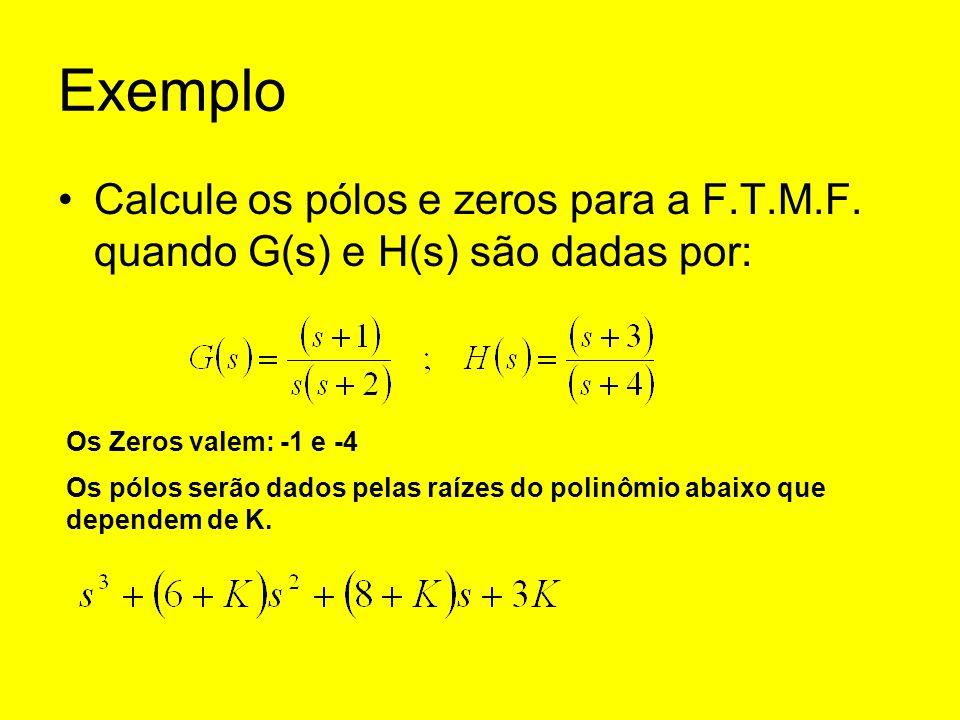 Exemplo Calcule os pólos e zeros para a F.T.M.F. quando G(s) e H(s) são dadas por: Os Zeros valem: -1 e -4 Os pólos serão dados pelas raízes do polinô