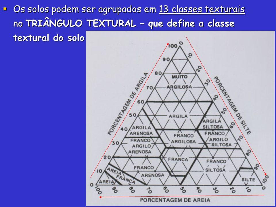 Os solos podem ser agrupados em 13 classes texturais no TRIÂNGULO TEXTURAL – que define a classe textural do solo Os solos podem ser agrupados em 13 c