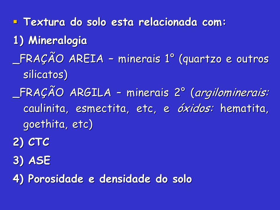 Textura do solo esta relacionada com: Textura do solo esta relacionada com: 1) Mineralogia _FRAÇÃO AREIA – minerais 1° (quartzo e outros silicatos) _F