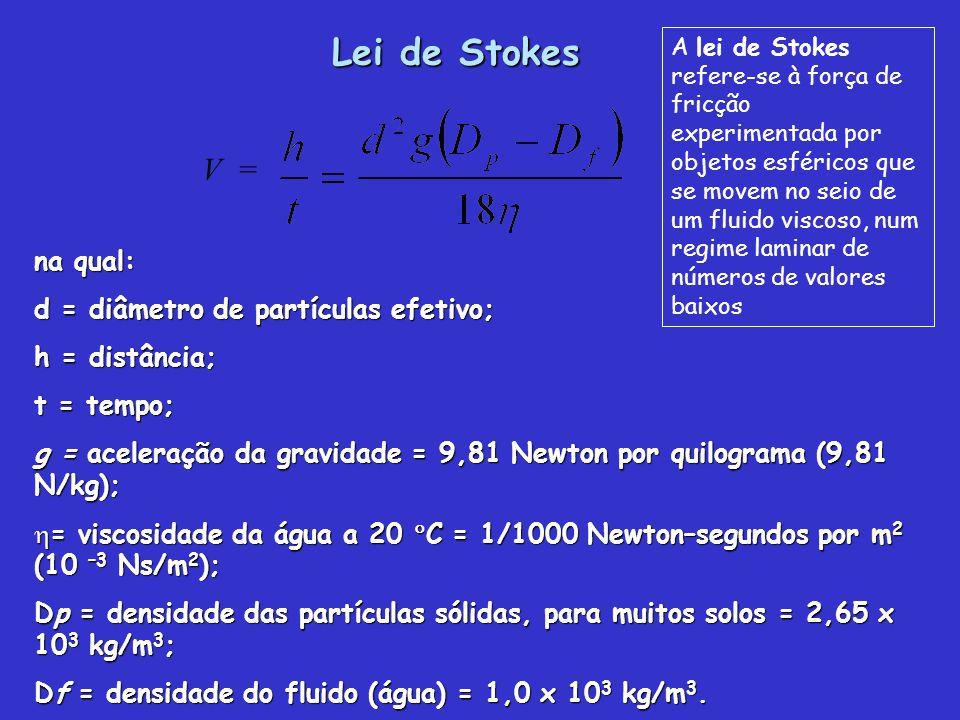 Lei de Stokes na qual: d = diâmetro de partículas efetivo; h = distância; t = tempo; g = aceleração da gravidade = 9,81 Newton por quilograma (9,81 N/