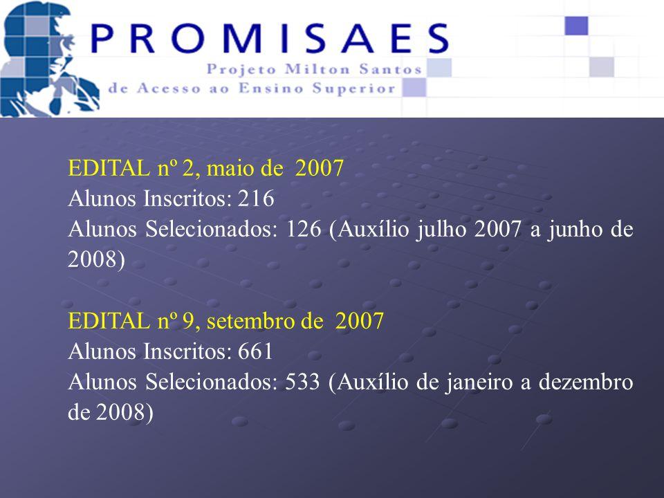 EDITAL nº 2, maio de 2007 Alunos Inscritos: 216 Alunos Selecionados: 126 (Auxílio julho 2007 a junho de 2008) EDITAL nº 9, setembro de 2007 Alunos Ins
