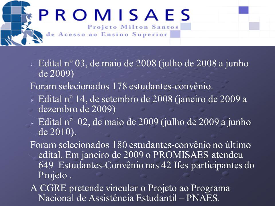 Edital nº 03, de maio de 2008 (julho de 2008 a junho de 2009) Foram selecionados 178 estudantes-convênio. Edital nº 14, de setembro de 2008 (janeiro d