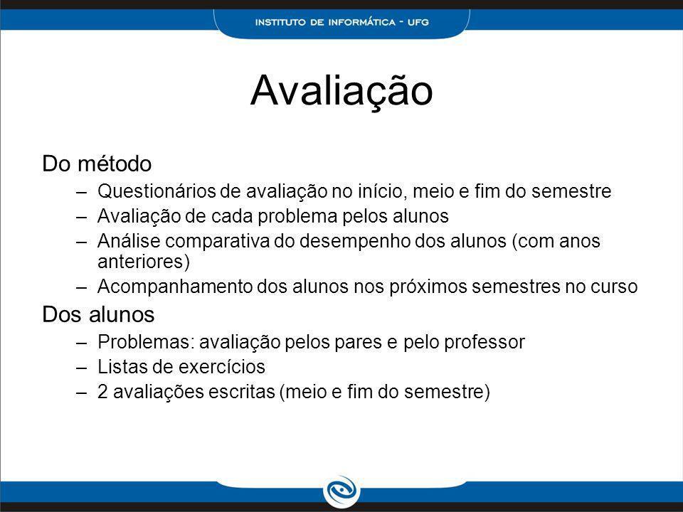 Avaliação Do método –Questionários de avaliação no início, meio e fim do semestre –Avaliação de cada problema pelos alunos –Análise comparativa do des