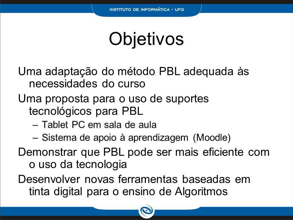 Objetivos Uma adaptação do método PBL adequada às necessidades do curso Uma proposta para o uso de suportes tecnológicos para PBL –Tablet PC em sala d