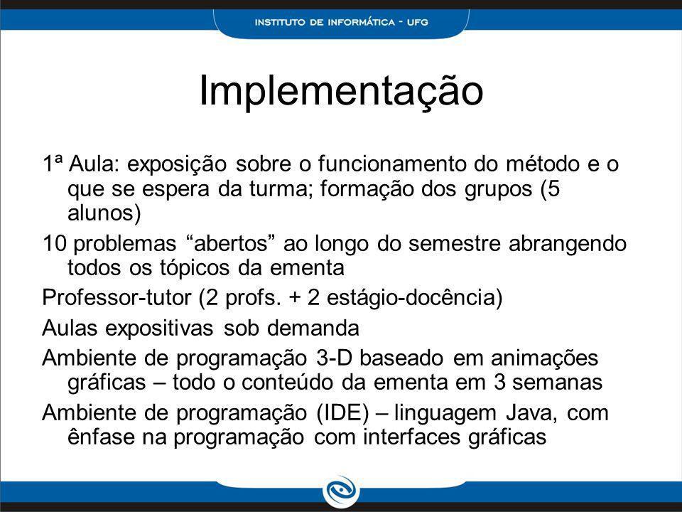 Implementação 1ª Aula: exposição sobre o funcionamento do método e o que se espera da turma; formação dos grupos (5 alunos) 10 problemas abertos ao lo