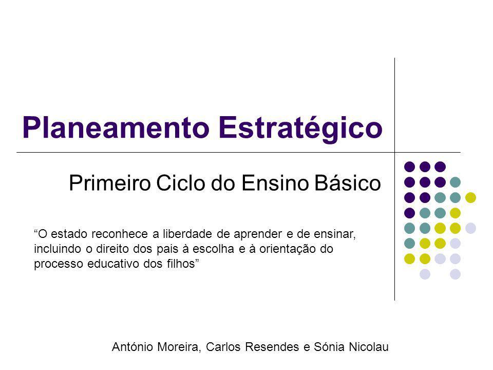 Planeamento Estratégico Primeiro Ciclo do Ensino Básico António Moreira, Carlos Resendes e Sónia Nicolau O estado reconhece a liberdade de aprender e