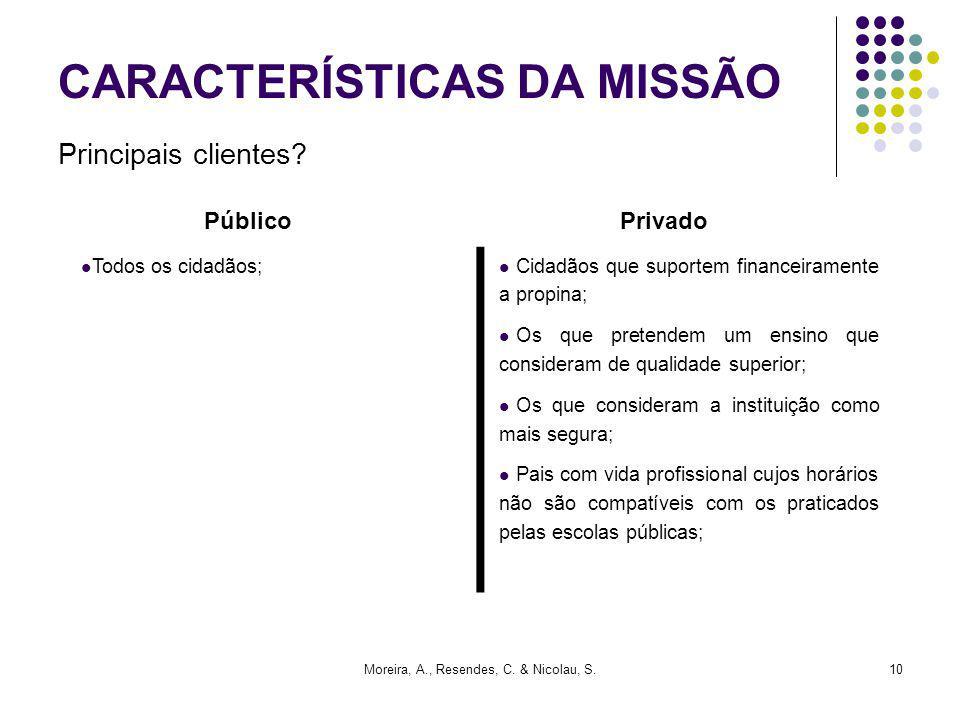 Moreira, A., Resendes, C. & Nicolau, S.10 Principais clientes? Todos os cidadãos; Cidadãos que suportem financeiramente a propina; Os que pretendem um