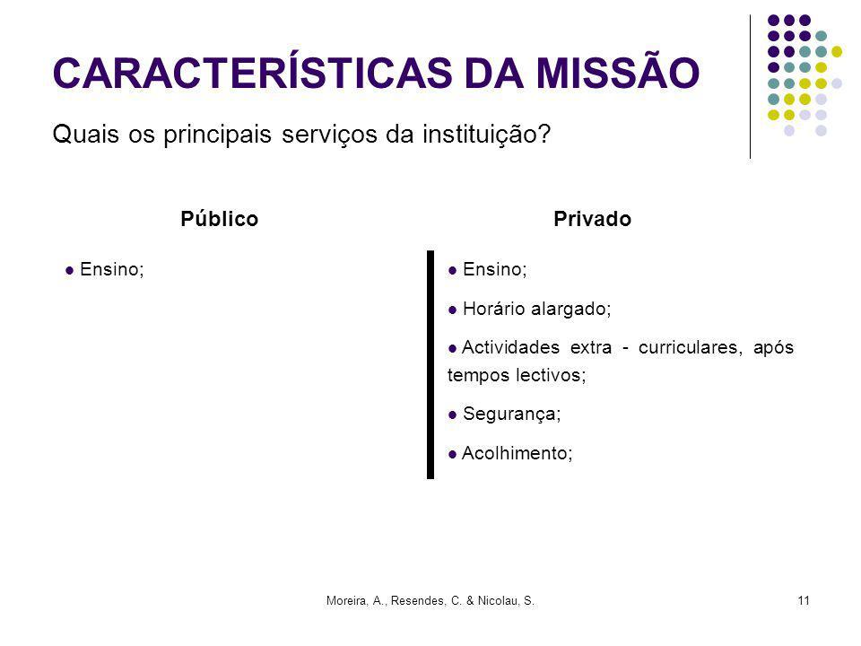 Moreira, A., Resendes, C. & Nicolau, S.11 Quais os principais serviços da instituição? Ensino; Horário alargado; Actividades extra - curriculares, apó