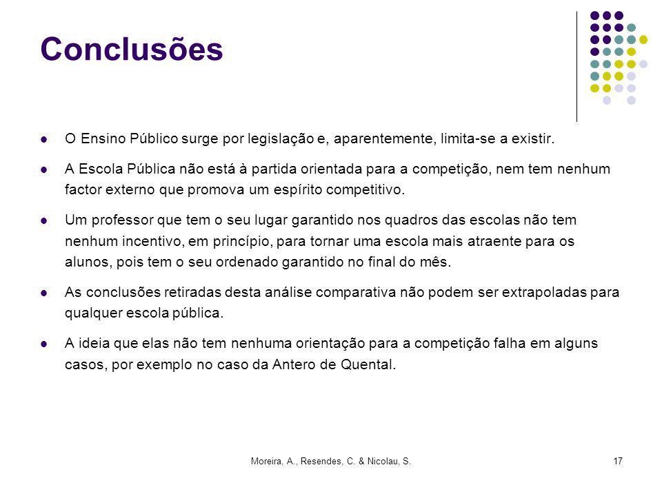 Moreira, A., Resendes, C. & Nicolau, S.17 Conclusões O Ensino Público surge por legislação e, aparentemente, limita-se a existir. A Escola Pública não