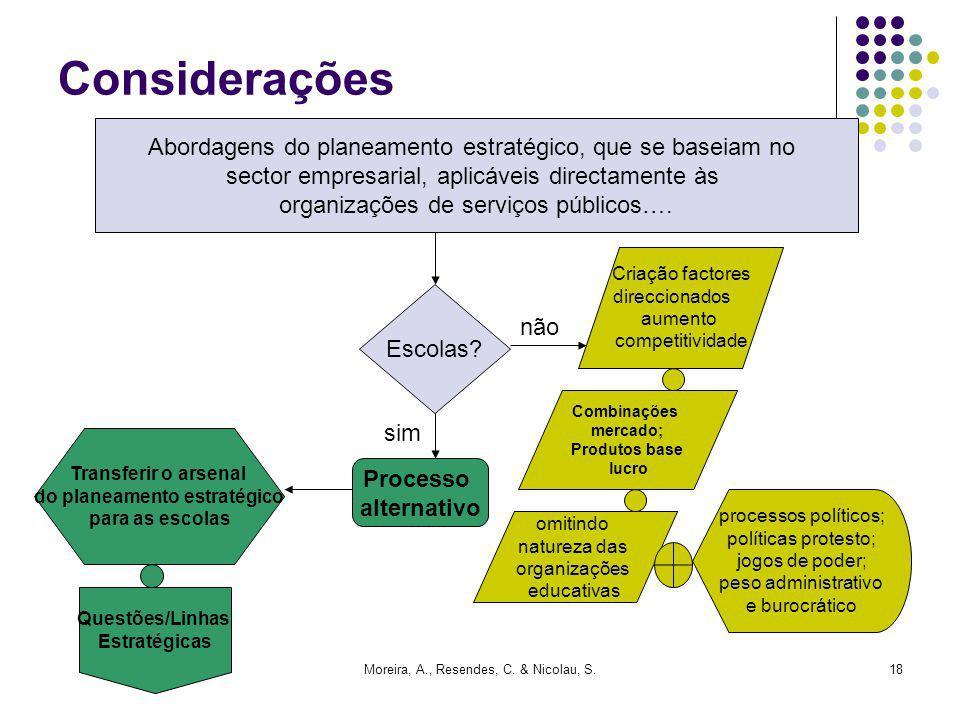 Moreira, A., Resendes, C. & Nicolau, S.18 Considerações Abordagens do planeamento estratégico, que se baseiam no sector empresarial, aplicáveis direct