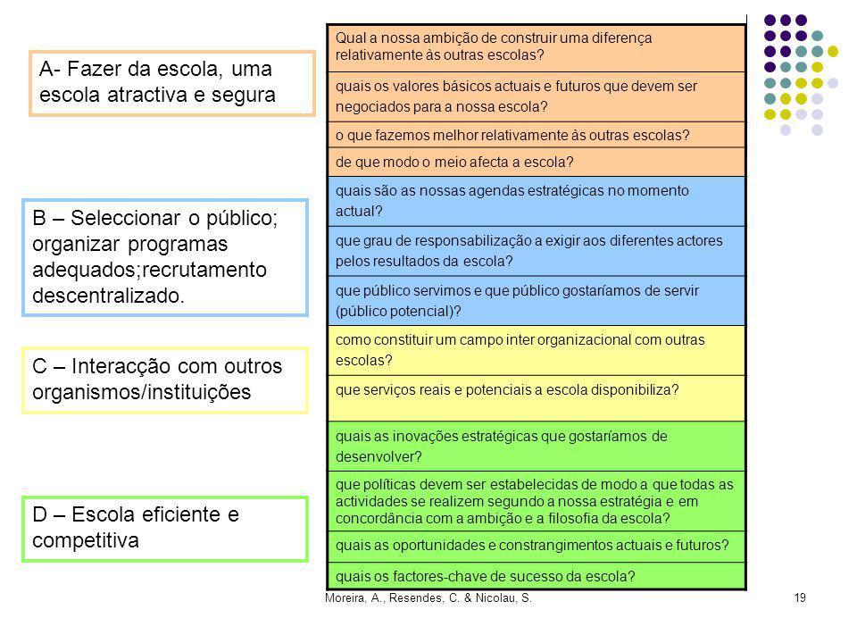 Moreira, A., Resendes, C. & Nicolau, S.19 A- Fazer da escola, uma escola atractiva e segura Qual a nossa ambição de construir uma diferença relativame
