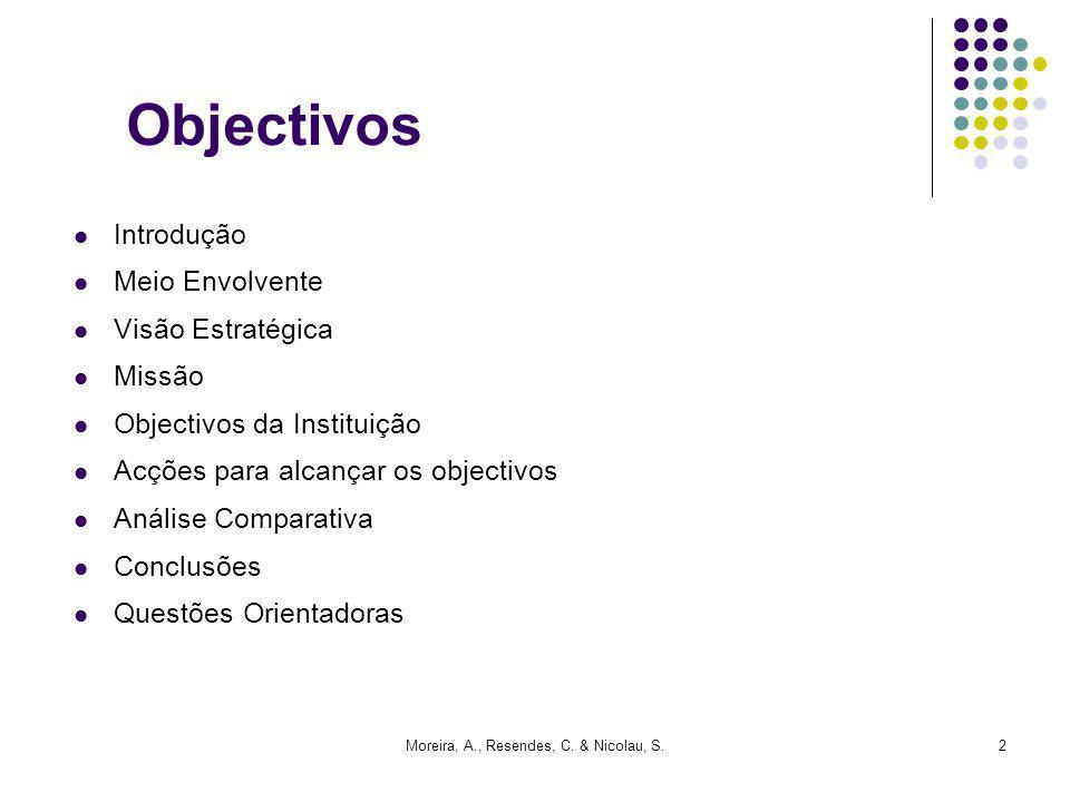 Moreira, A., Resendes, C. & Nicolau, S.2 Objectivos Introdução Meio Envolvente Visão Estratégica Missão Objectivos da Instituição Acções para alcançar