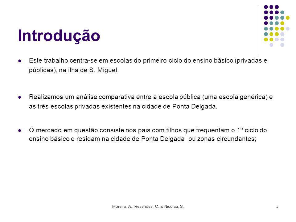 Moreira, A., Resendes, C. & Nicolau, S.3 Introdução Este trabalho centra-se em escolas do primeiro ciclo do ensino básico (privadas e públicas), na il