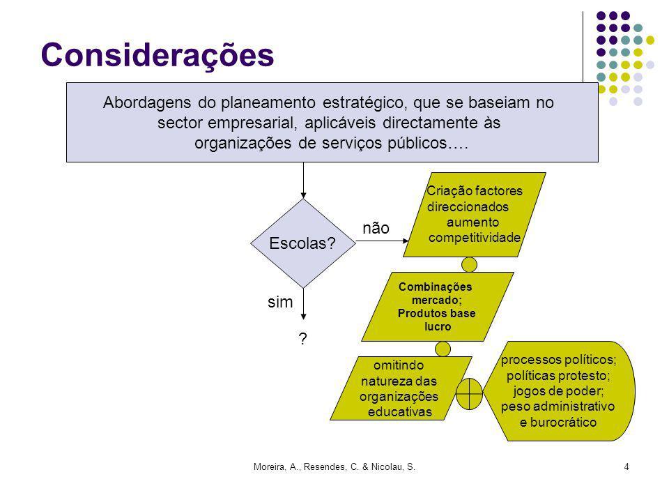 Moreira, A., Resendes, C. & Nicolau, S.4 Considerações Abordagens do planeamento estratégico, que se baseiam no sector empresarial, aplicáveis directa