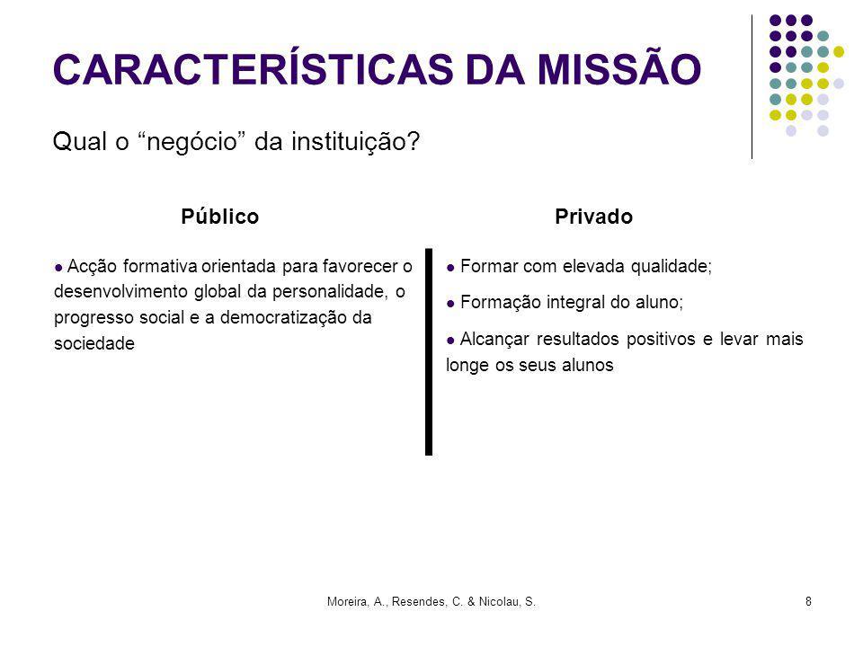 Moreira, A., Resendes, C. & Nicolau, S.8 Qual o negócio da instituição? Acção formativa orientada para favorecer o desenvolvimento global da personali