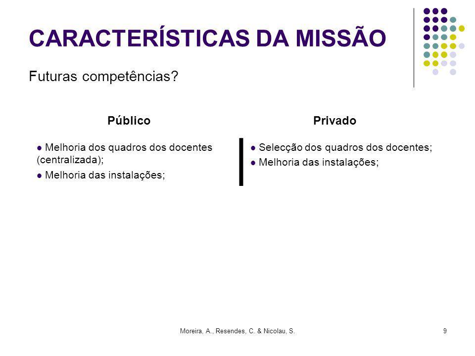 Moreira, A., Resendes, C. & Nicolau, S.9 Futuras competências? Melhoria dos quadros dos docentes (centralizada); Melhoria das instalações; Selecção do