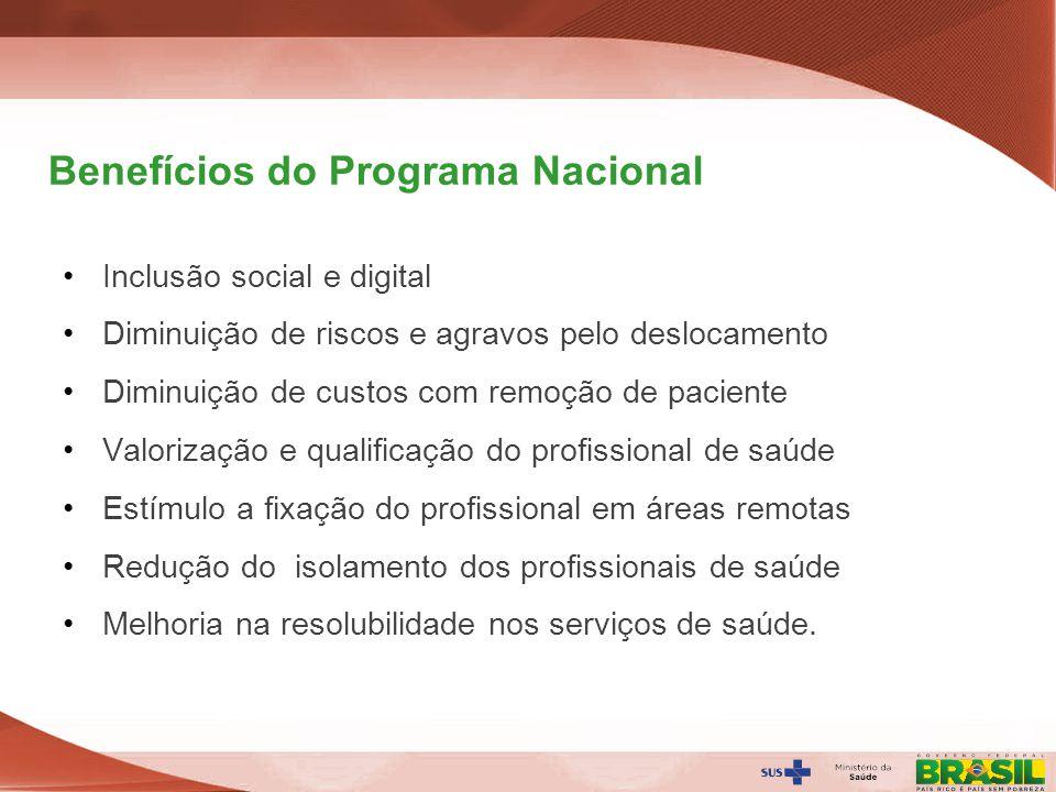 Secretaria de Gestão do Trabalho e da Educação na Saúde Benefícios do Programa Nacional Inclusão social e digital Diminuição de riscos e agravos pelo