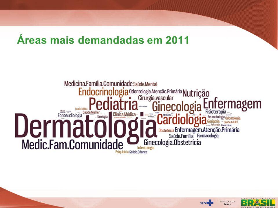 Secretaria de Gestão do Trabalho e da Educação na Saúde Áreas mais demandadas em 2011