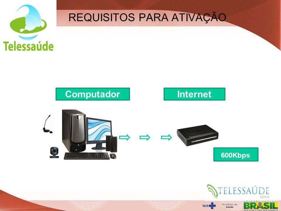 Secretaria de Gestão do Trabalho e da Educação na Saúde REQUISITOS PARA ATIVAÇÃO ComputadorInternet 600Kbps