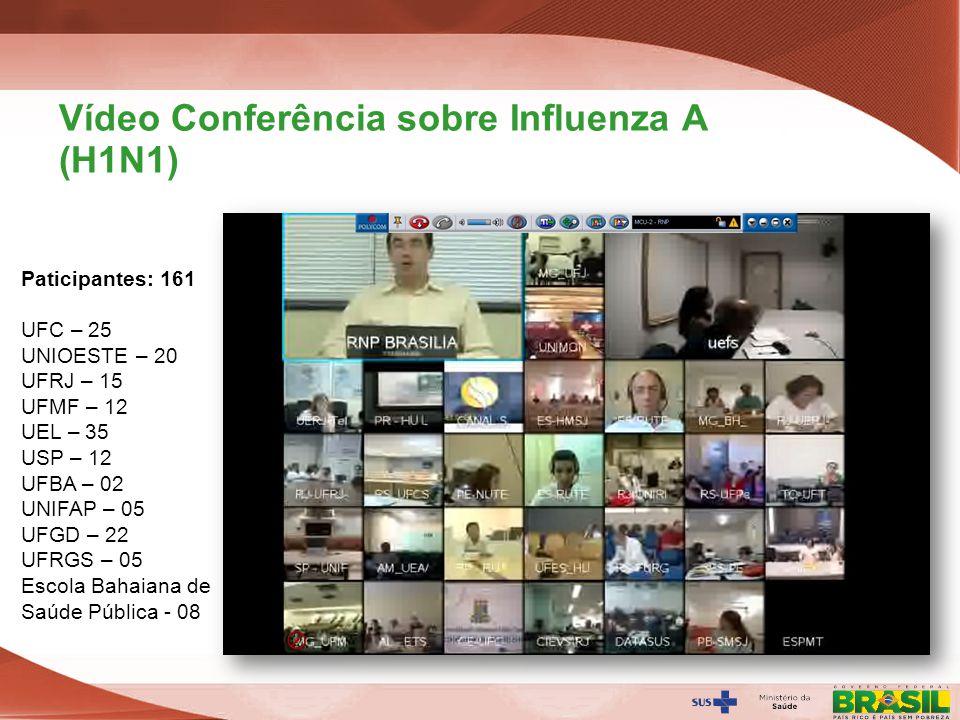 Secretaria de Gestão do Trabalho e da Educação na Saúde Vídeo Conferência sobre Influenza A (H1N1) Paticipantes: 161 UFC – 25 UNIOESTE – 20 UFRJ – 15