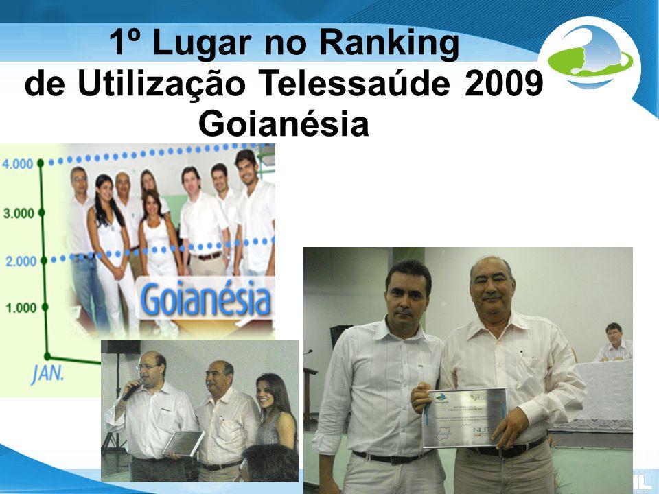 Secretaria de Gestão do Trabalho e da Educação na Saúde 1º Lugar no Ranking de Utilização Telessaúde 2009 Goianésia