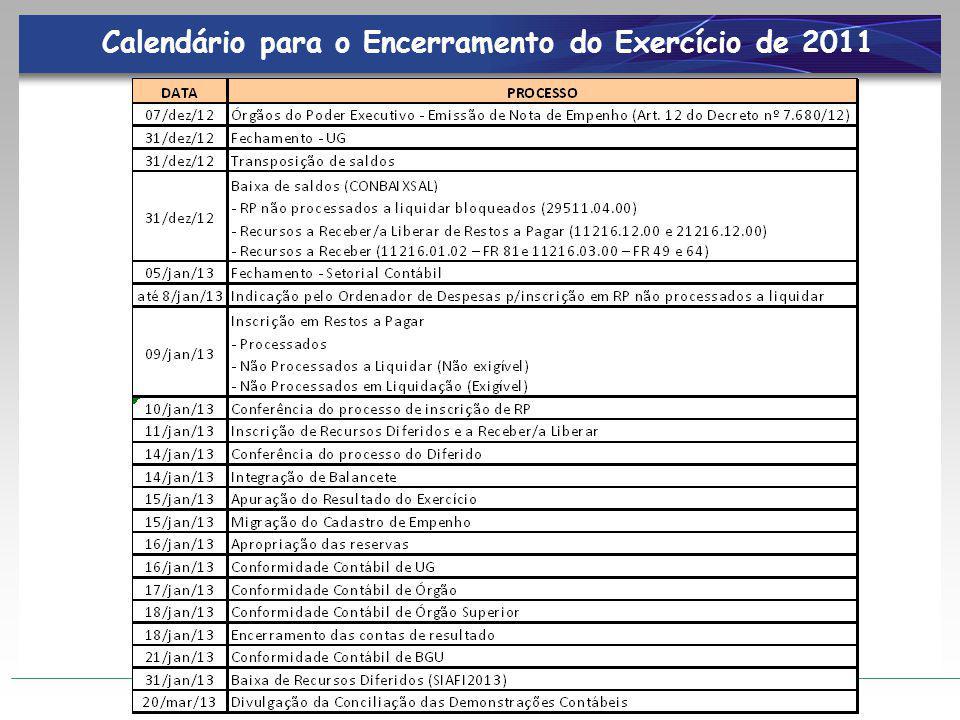 Encerramento do exercício de 2012 Registro da baixa de saldos Recursos Diferidos: 1.1.4.2.2.00.00 – Cota Concedida Diferida 1.1.4.2.3.00.00 – Repasse Concedido Diferido 1.1.4.2.4.00.00 – Sub-Repasse Concedido Diferido 2.1.4.2.2.00.00 – Cota Recebida Diferida 2.1.4.2.3.00.00 – Repasse Recebido Diferido 2.1.4.2.4.00.00 – Sub-Repasse Recebido Diferido Recursos a Receber/a Liberar de Restos a Pagar 1.1.2.1.6.12.00 – Recursos a Receber/a Liberar de Restos a Pagar 1.9.3.2.9.05.01 – Limite de Restos a Pagar - Recebido 2.9.3.1.2.01.04 – Limite de Restos a Pagar Autorizado 2.1.2.1.6.12.00 – Recursos a Receber/a Liberar de Restos a Pagar 1.9.3.2.9.04.01 – Limite de Restos a Pagar - Concedido 1.9.3.1.2.01.04 – Limite de Restos a Pagar Autorizado Restos a Pagar não Processados 2.9.5.1.1.01.00 – Restos a Pagar não Processados* 2.9.5.1.1.04.00 – Restos a Pagar não Processados Bloqueados * Os saldos dos empenhos de 2010, não excetuados pelo Decreto, serão transferidos para a conta 29.511.01.02 – RP Não Proc.