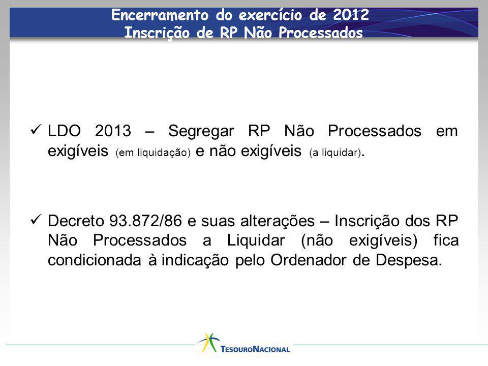 Encerramento do exercício de 2012 Inscrição de RP Não Processados Restos a Pagar Não Processados em Liquidação (exigível) Restos a Pagar Não Processados a Liquidar (não exigível)